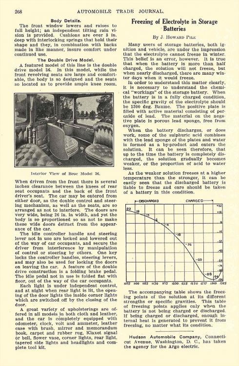 broc_national_electric_broc_1914BROCElec1p268.jpg
