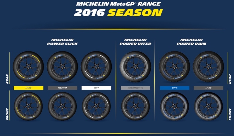 neumaticos michelin 2016.jpg