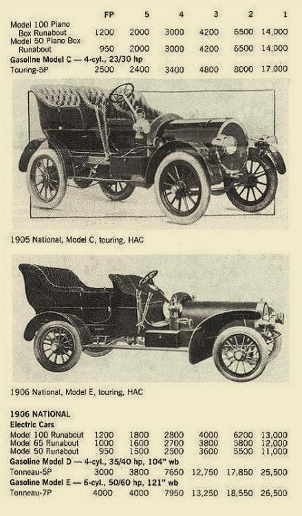 National - Model C et E touring 1905 et 1906.jpg