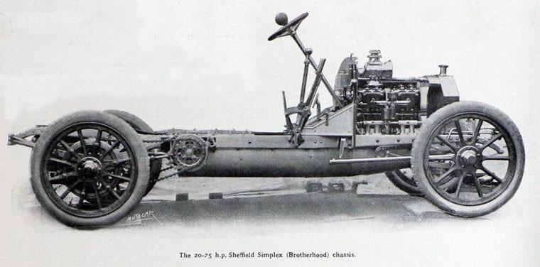 Im1906v3Auto-Sheffield1.jpg