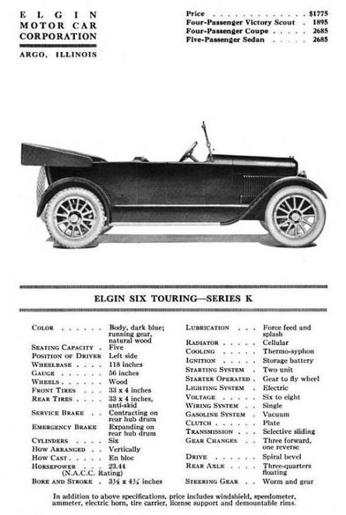 Elgin-1921.jpg
