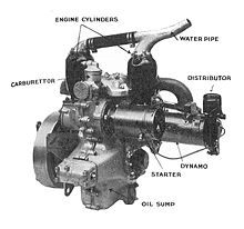 220px-Constantinesco_5hp_engine_(Montagu__Cars_and_Motor-Cycles__1928).jpg