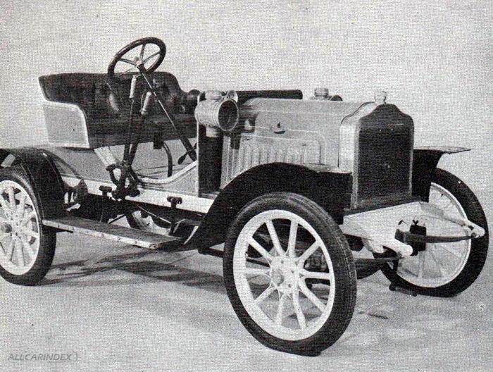 1906 Demeester.jpg