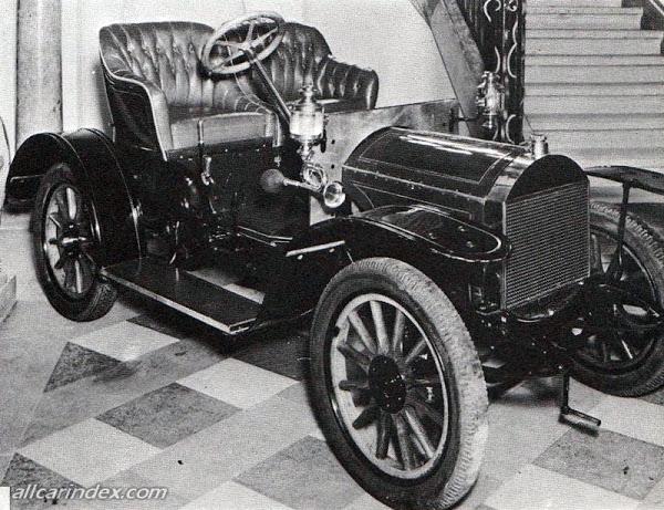 1908 Thieulin.jpg
